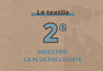 hydrop - industrie textile innovation ecologique nature